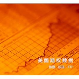 美国SPX SPY VIX QQQ等股票、ETF、股指期权日数据..